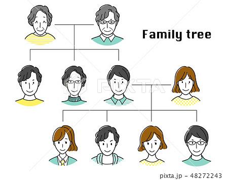 人物 家族 家系図 ベクターのイラスト素材 Pixta