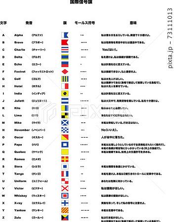 語 日本 モールス 信号